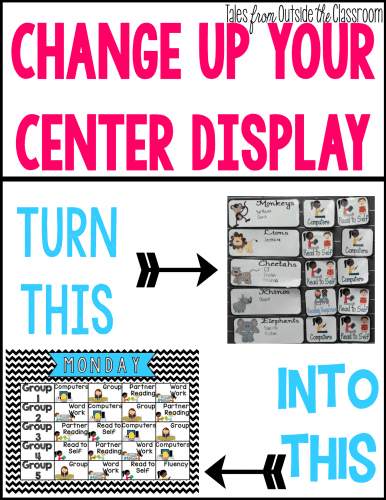 Change up your centers display from board based to technologically displayed.