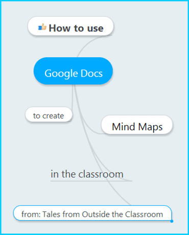 Tips for using Google Docs in the classroom to create mind maps