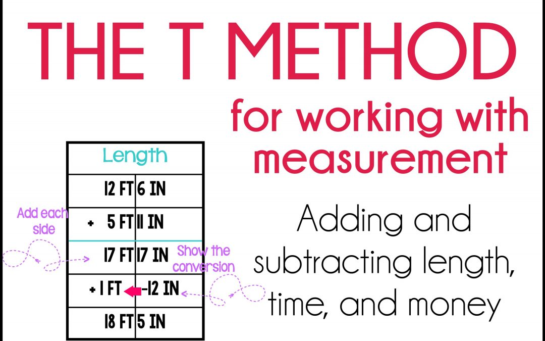 T-Method for Measurement Conversions