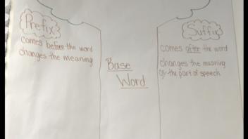 Teaching Affixes