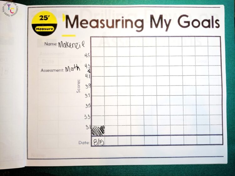 Student goal graph