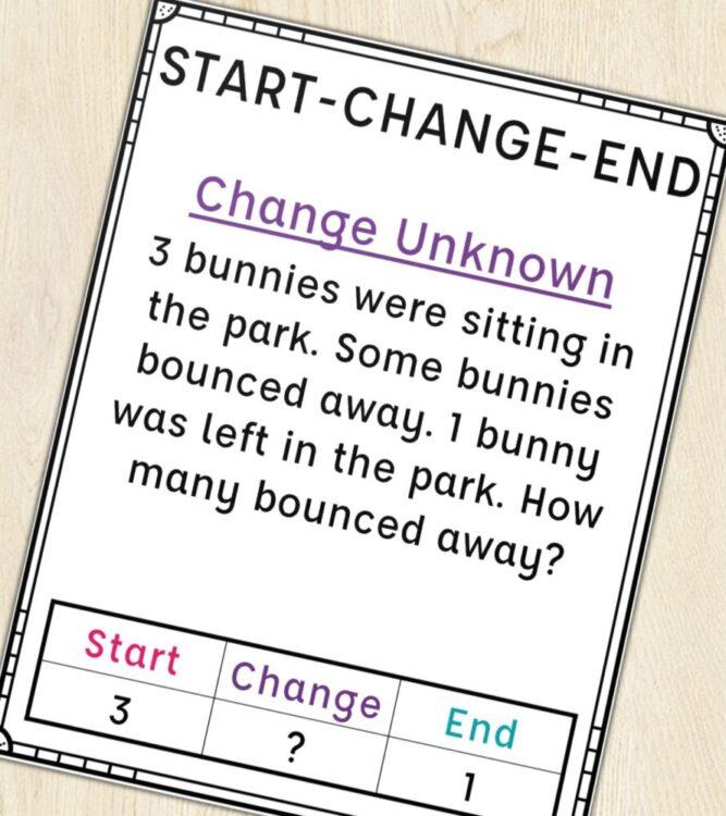 Change Unknown Start Change End Poster